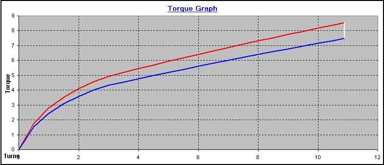torquegraph.jpg
